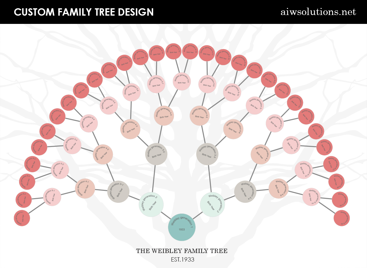 custom family tree design