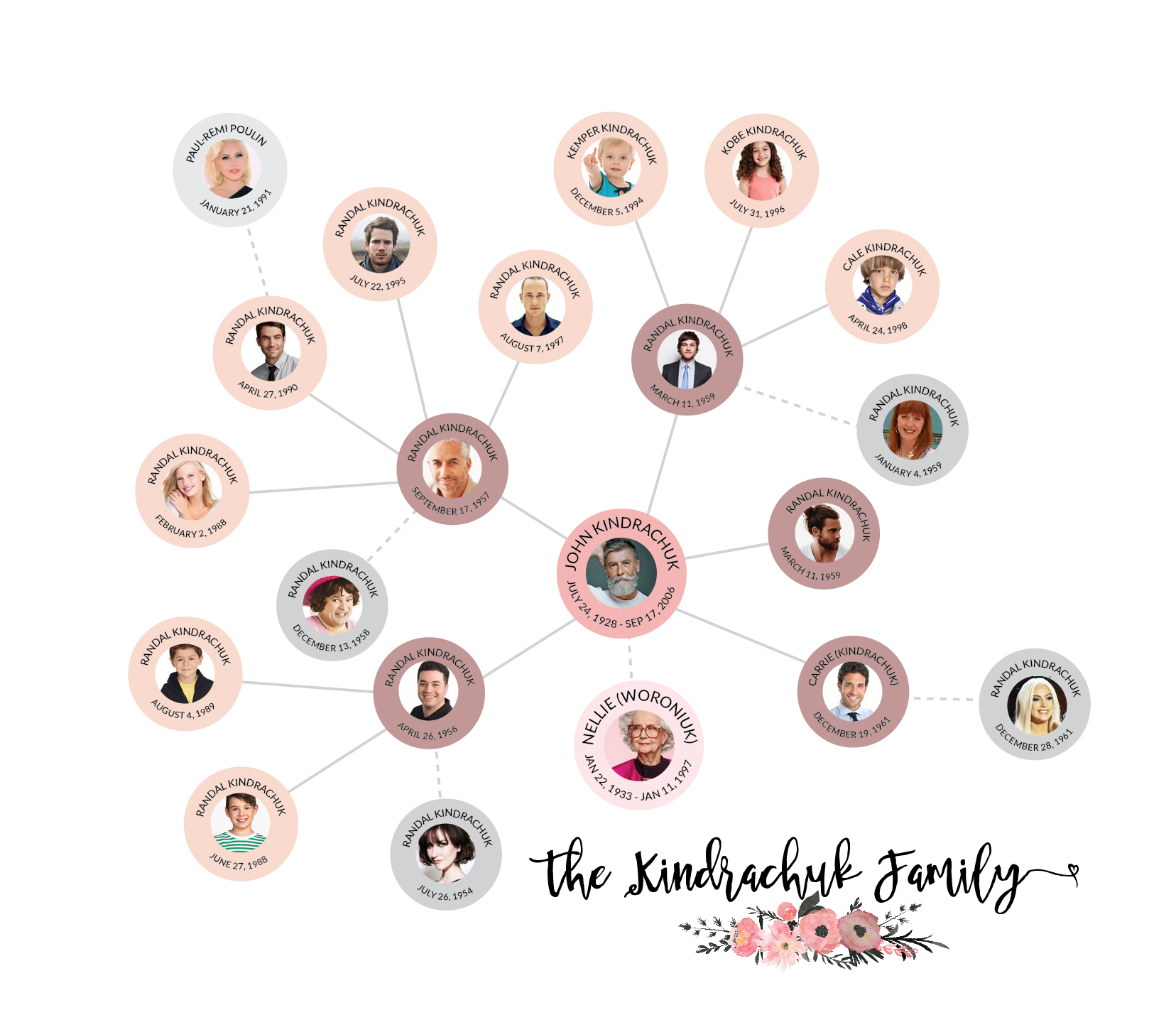 family tree design custom your family tree family chart