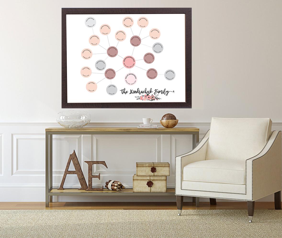 familytree design custom your family tree family chart