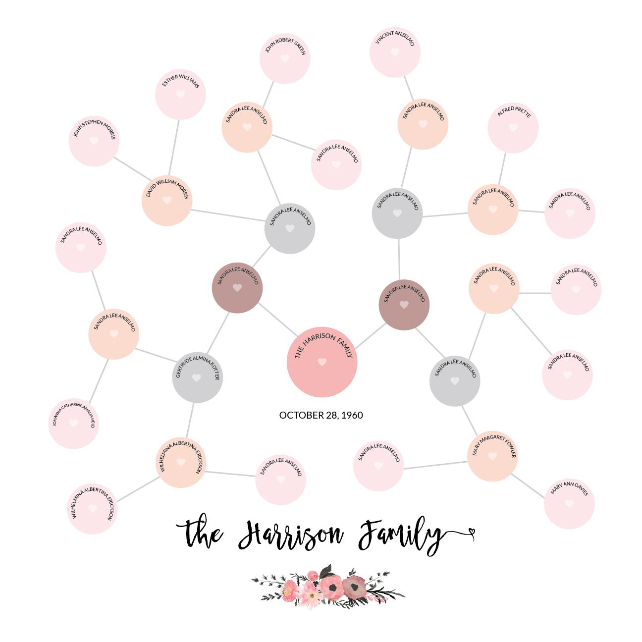 The Morris Family Harrison family-01
