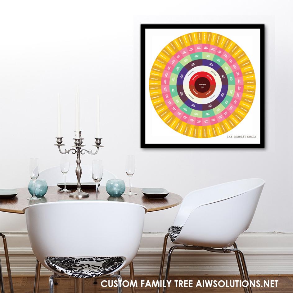 Personalized Family Tree Custom Wall Art Nursery Art Ancestry
