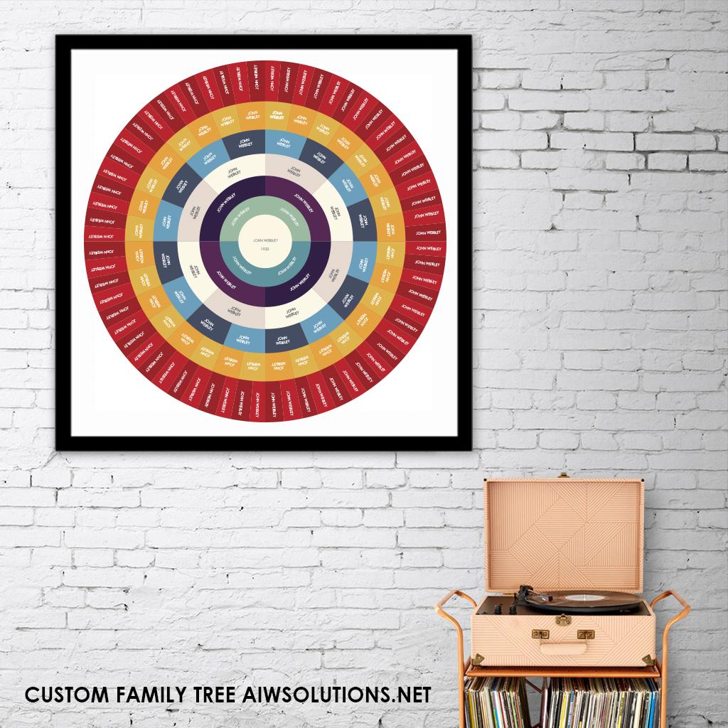 Personalized family tree, custom wall art, nursery art, ancestry ...